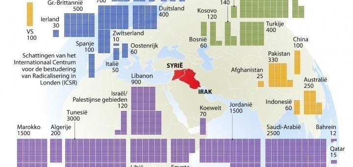 Buitenlandse strijders in Syrie en Irak
