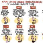 Wetenschap (inclusief IPCC): geen verband tussen de 'opwarming' en meer schade