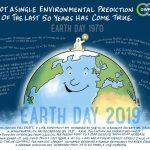 Earth Day: Geen enkele ecologische voorspelling van de afgelopen 50 jaar is uitgekomen
