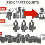 ISDS: de rode loper voor multinationals