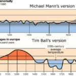 Tegenslag voor de door de mens veroorzaakte klimaatverandering na een uitspraak van Rechtbank