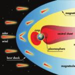 Is er een scheur geopend in het magnetisch veld van de aarde?!