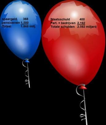 Balonnen 2