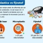 Hoe zit het nu echt met microplastic, fijnstof en autobanden